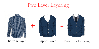 Two-Layer-Layering-allu-arjun-dress